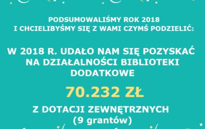 Statystyki 2018